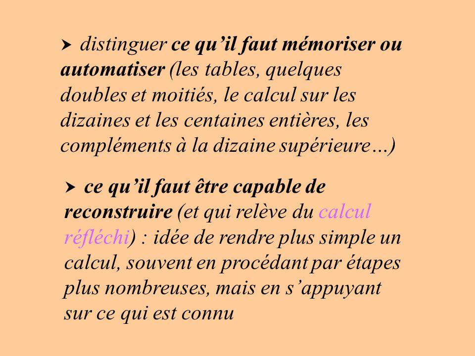 distinguer ce qu'il faut mémoriser ou automatiser (les tables, quelques doubles et moitiés, le calcul sur les dizaines et les centaines entières, les compléments à la dizaine supérieure…)