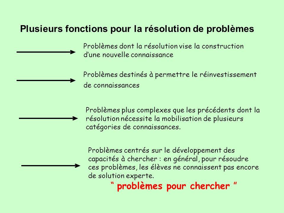 Plusieurs fonctions pour la résolution de problèmes