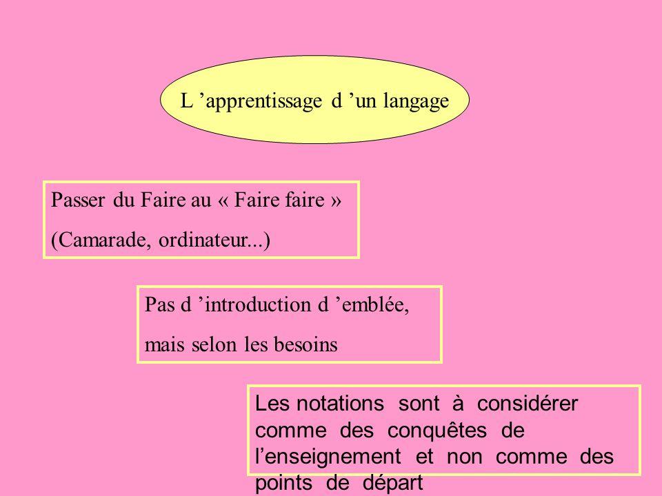 L 'apprentissage d 'un langage