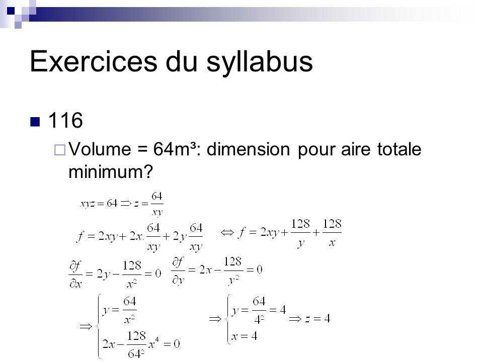 Exercices du syllabus 116 Volume = 64m³: dimension pour aire totale minimum
