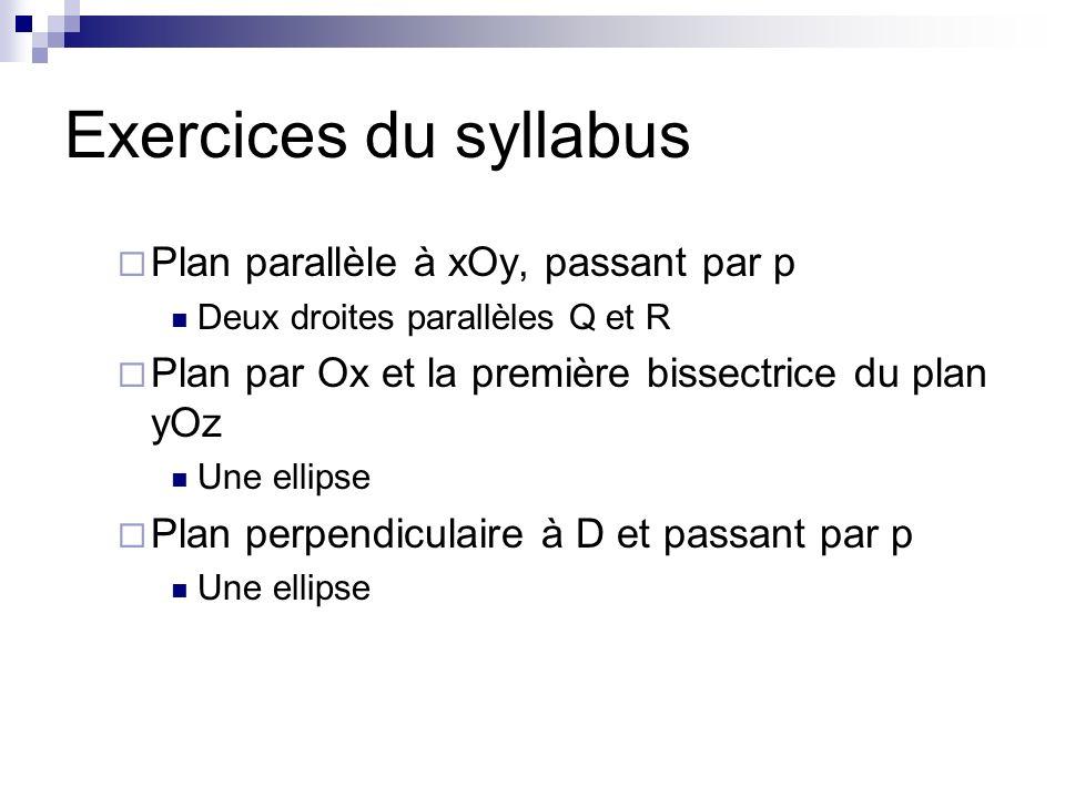 Exercices du syllabus Plan parallèle à xOy, passant par p