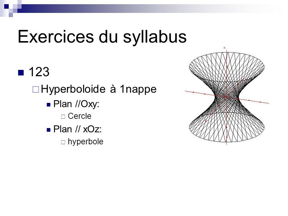Exercices du syllabus 123 Hyperboloide à 1nappe Plan //Oxy: