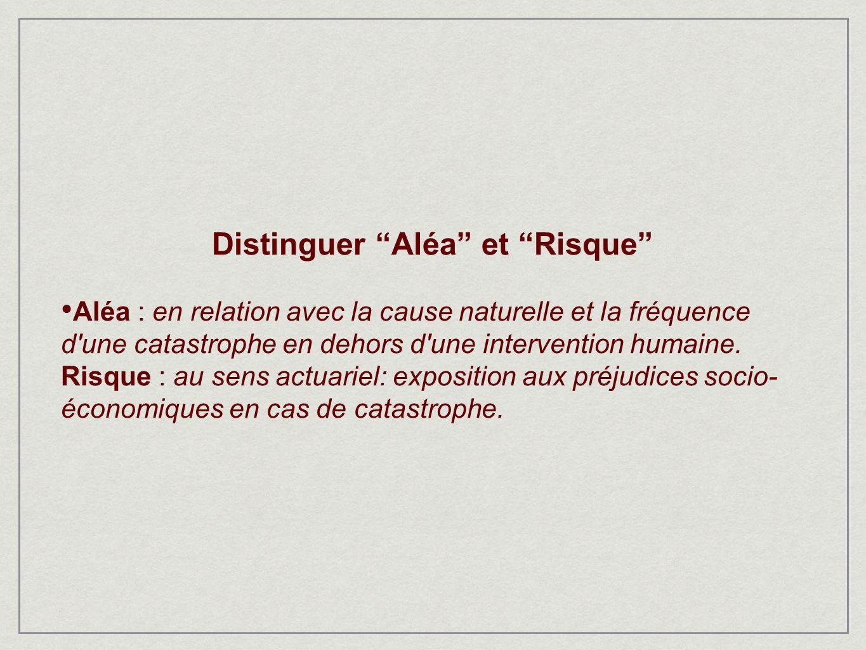 Distinguer Aléa et Risque