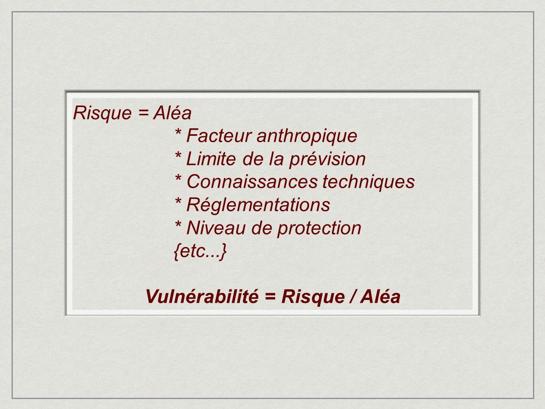 Vulnérabilité = Risque / Aléa