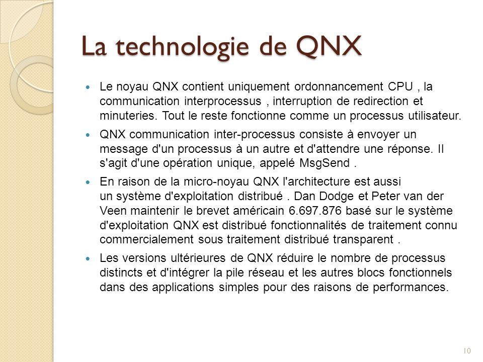 La technologie de QNX