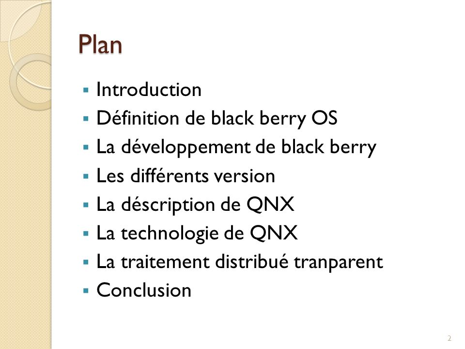 Plan Introduction Définition de black berry OS