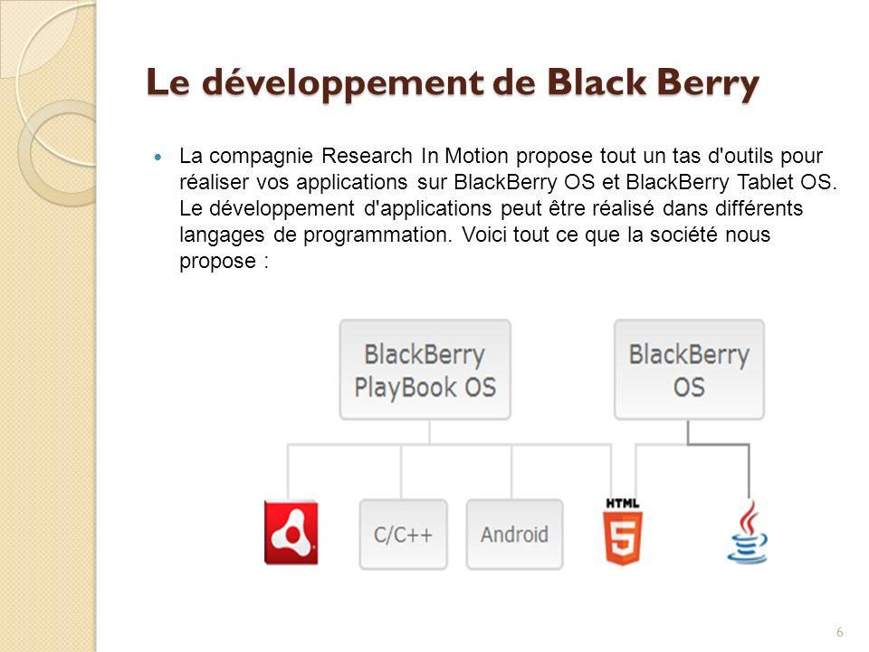 Le développement de Black Berry