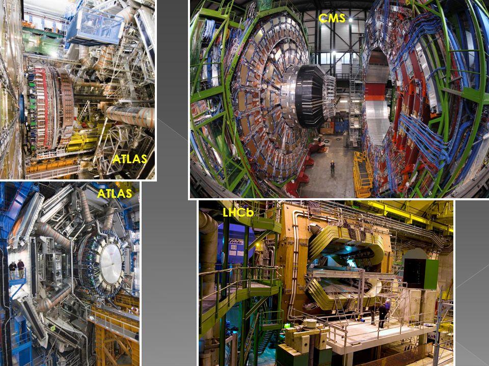 CMS ATLAS ATLAS LHCb