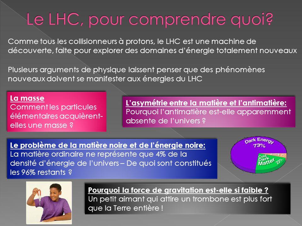 Le LHC, pour comprendre quoi