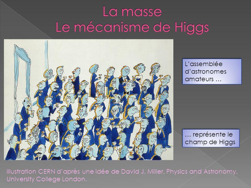 La masse Le mécanisme de Higgs