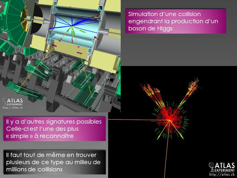 Simulation d'une collision engendrant la production d'un boson de Higgs