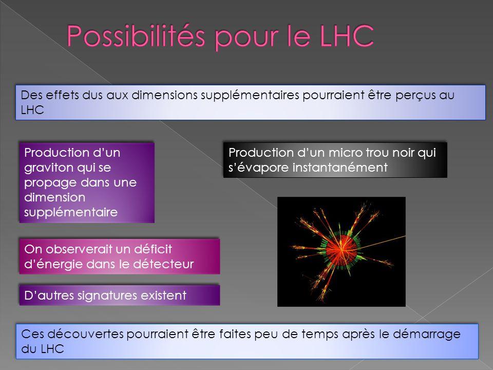 Possibilités pour le LHC