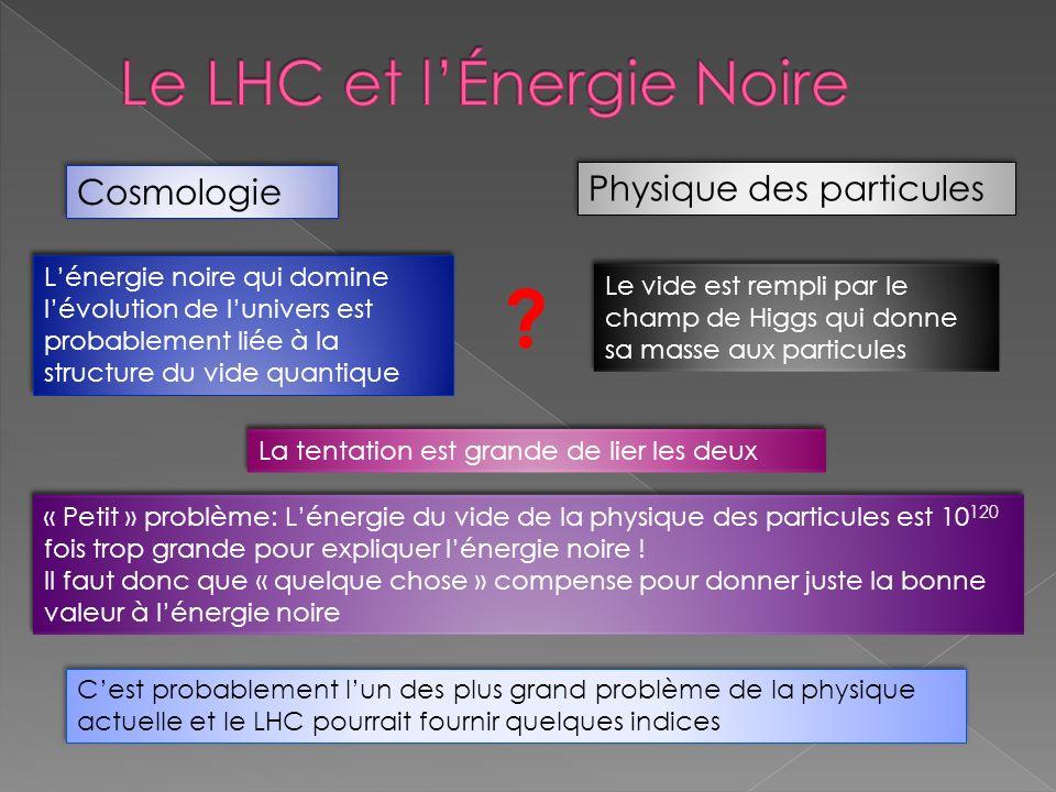 Le LHC et l'Énergie Noire