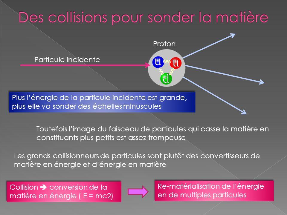 Des collisions pour sonder la matière