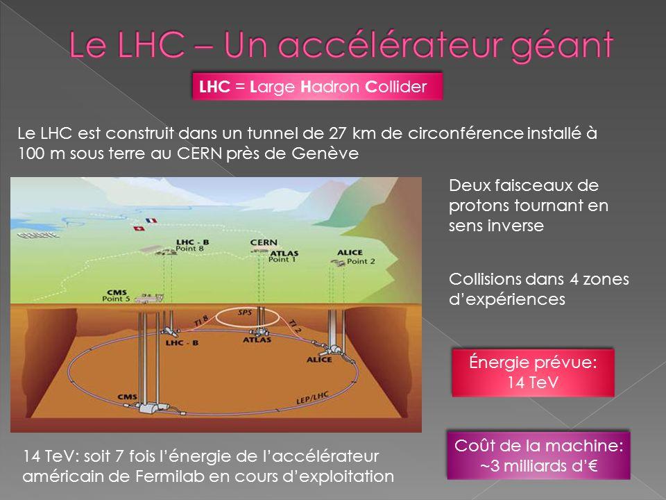 Le LHC – Un accélérateur géant