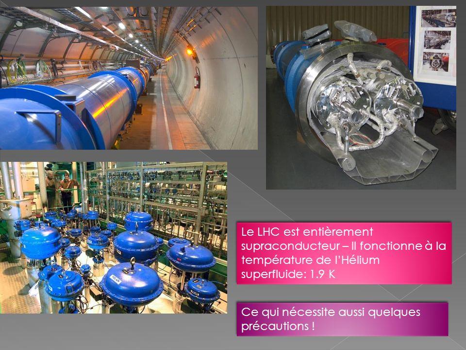 Le LHC est entièrement supraconducteur – Il fonctionne à la température de l'Hélium superfluide: 1.9 K