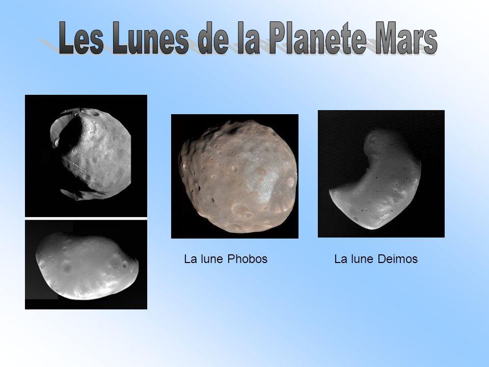 Les Lunes de la Planete Mars