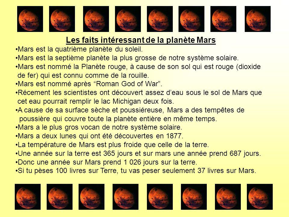 Les faits intéressant de la planète Mars