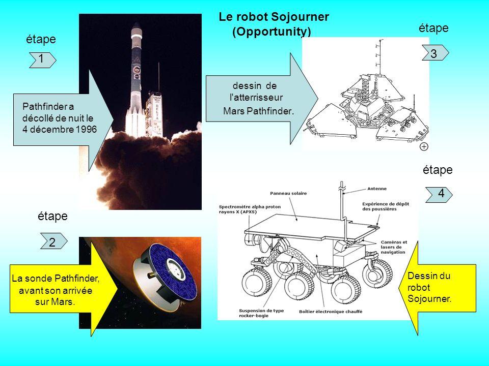 Le robot Sojourner (Opportunity) étape étape 3 1 Mars Pathfinder.