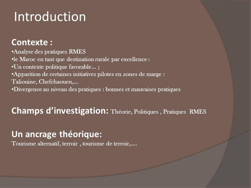 Introduction Contexte :