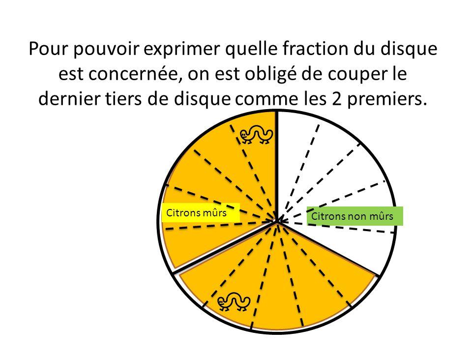 Pour pouvoir exprimer quelle fraction du disque est concernée, on est obligé de couper le dernier tiers de disque comme les 2 premiers.
