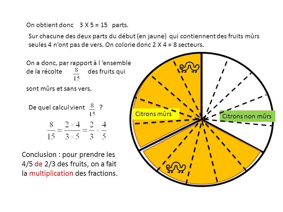 On obtient donc parts. 3 X 5 = 15.