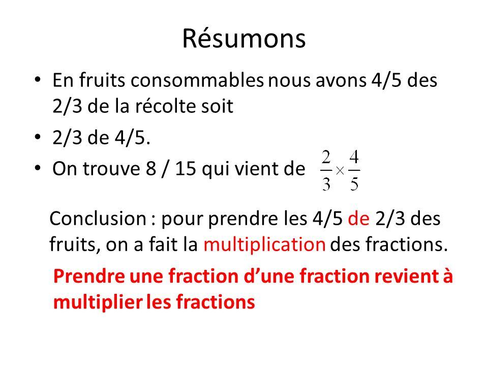 Résumons En fruits consommables nous avons 4/5 des 2/3 de la récolte soit. 2/3 de 4/5. On trouve 8 / 15 qui vient de.