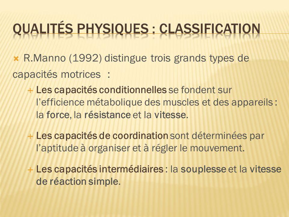 Qualités physiques : classification