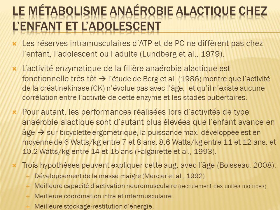 Le métabolisme anaérobie alactique chez l'enfant et l'adolescent