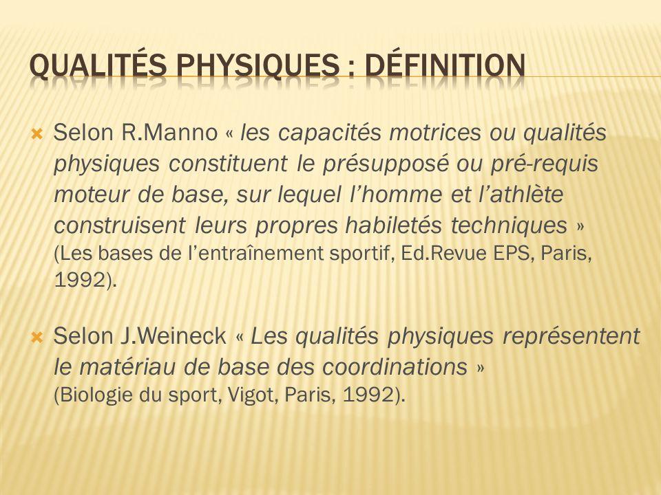 Qualités physiques : définition