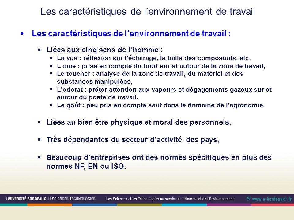 Les caractéristiques de l'environnement de travail