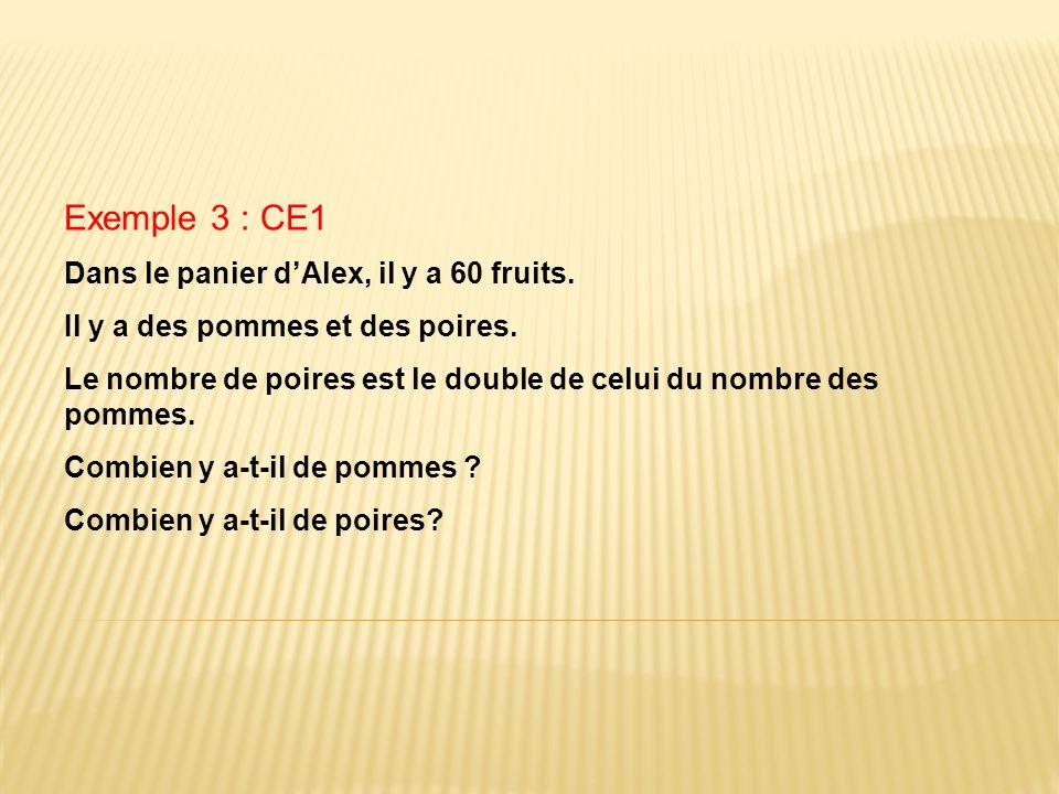 Exemple 3 : CE1 Dans le panier d'Alex, il y a 60 fruits.