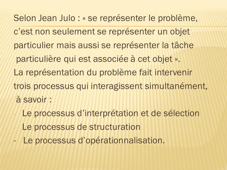 Selon Jean Julo : « se représenter le problème,