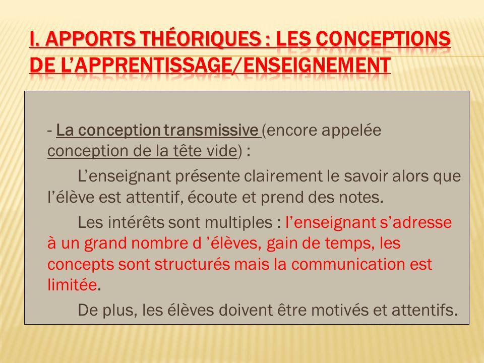 I. Apports théoriques : les conceptions de l'apprentissage/enseignement
