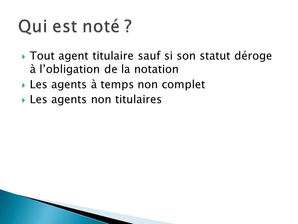 Qui est noté Tout agent titulaire sauf si son statut déroge à l'obligation de la notation. Les agents à temps non complet.
