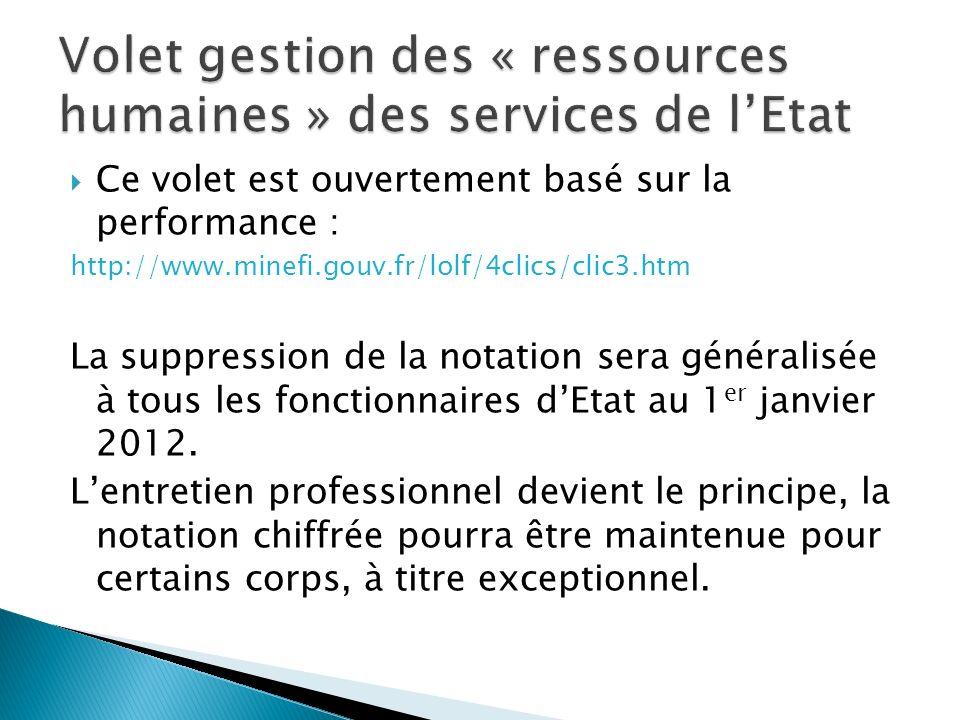 Volet gestion des « ressources humaines » des services de l'Etat