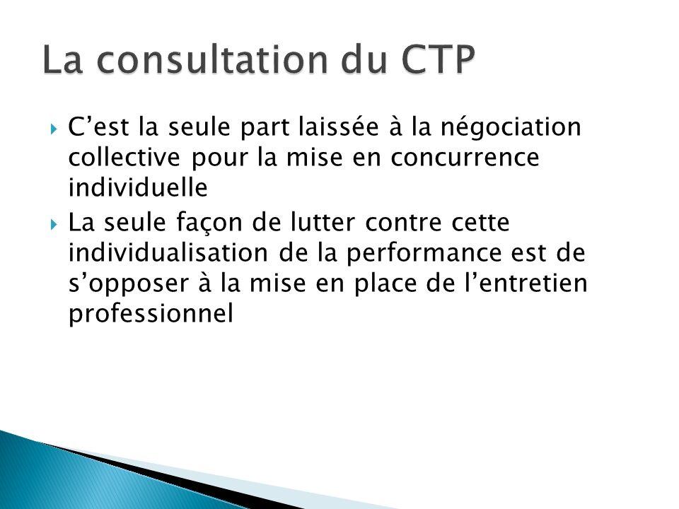 La consultation du CTP C'est la seule part laissée à la négociation collective pour la mise en concurrence individuelle.