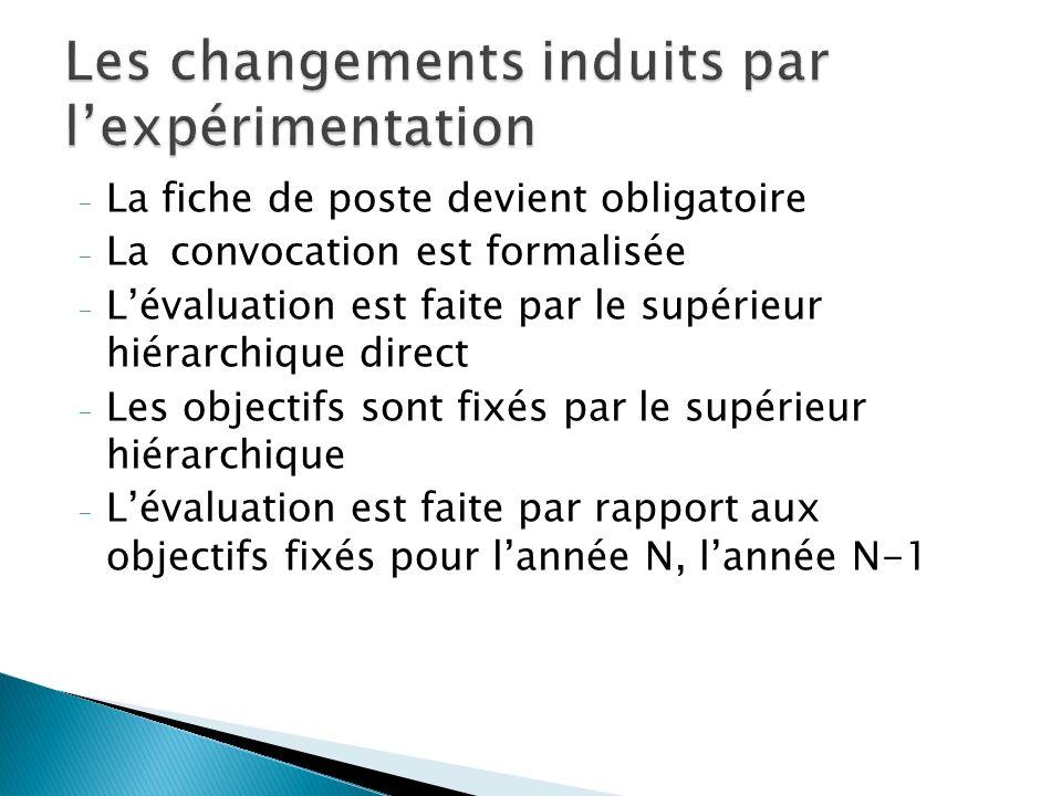 Les changements induits par l'expérimentation