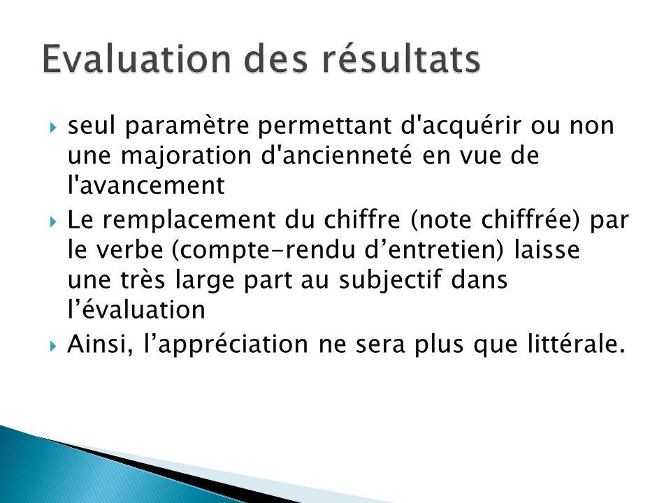Evaluation des résultats