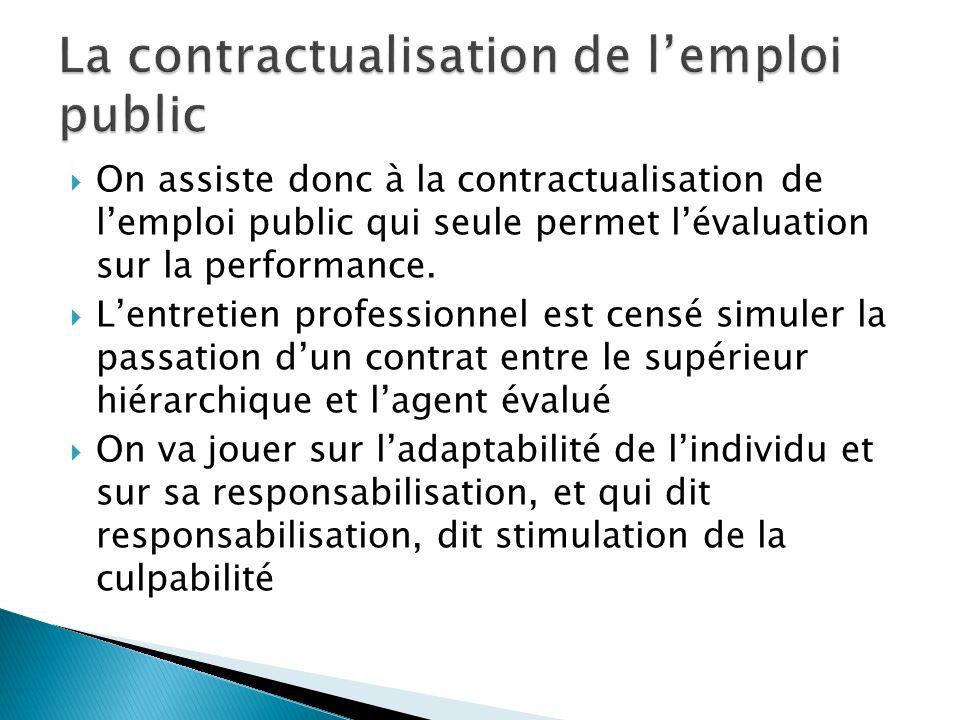 La contractualisation de l'emploi public