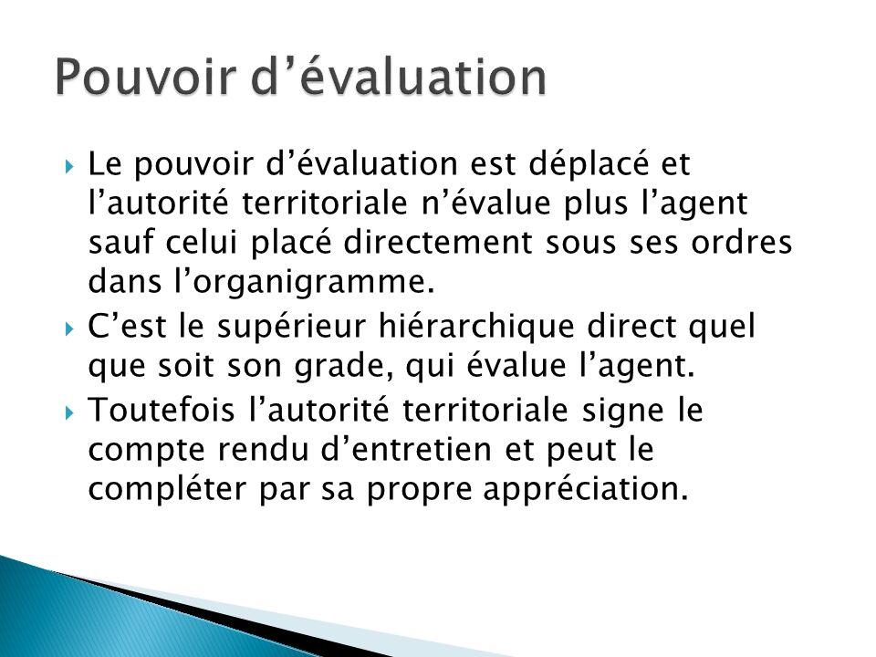 Pouvoir d'évaluation