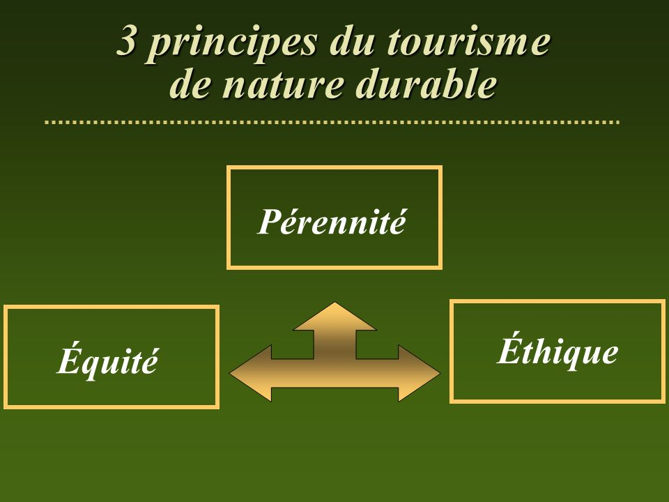 3 principes du tourisme de nature durable