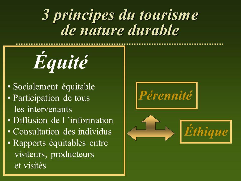 Équité 3 principes du tourisme de nature durable Pérennité Éthique