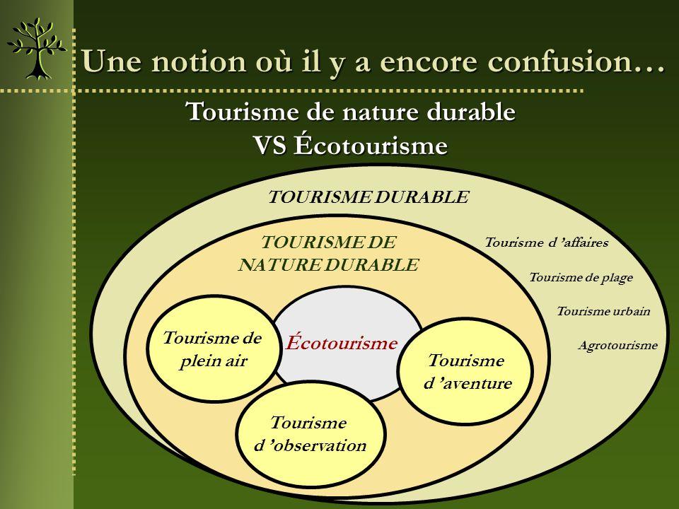 Tourisme de nature durable VS Écotourisme