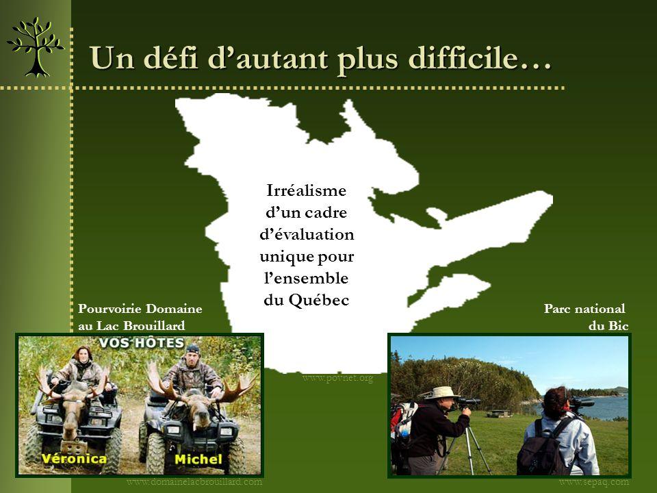 Irréalisme d'un cadre d'évaluation unique pour l'ensemble du Québec