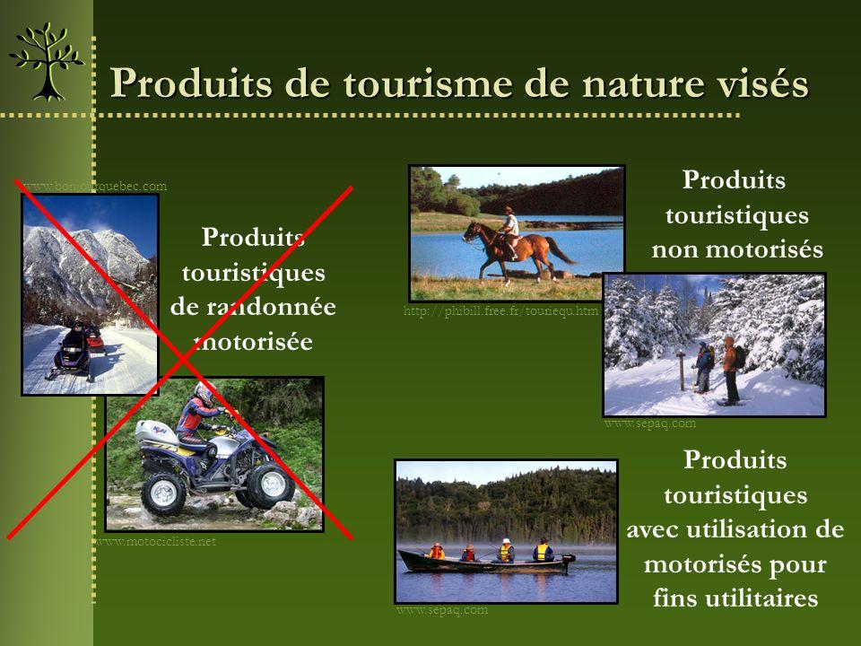 Produits de tourisme de nature visés