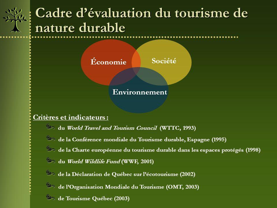 Cadre d'évaluation du tourisme de nature durable