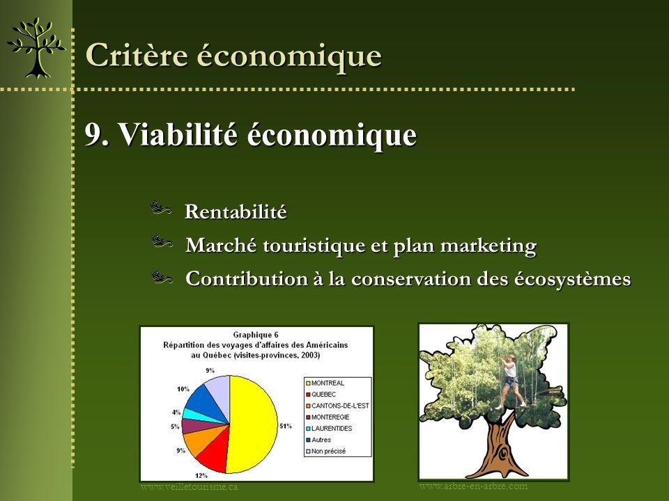 Critère économique 9. Viabilité économique Rentabilité
