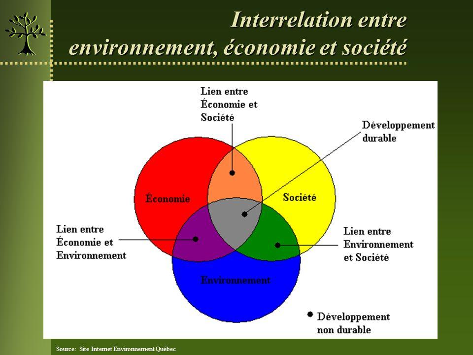 environnement, économie et société