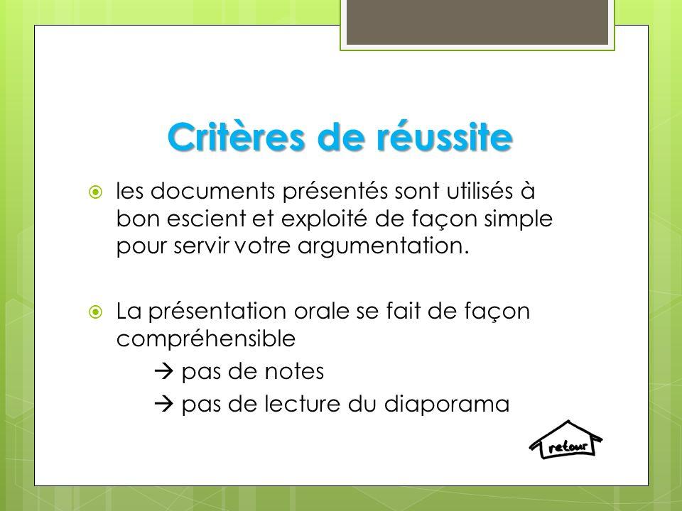 Critères de réussite les documents présentés sont utilisés à bon escient et exploité de façon simple pour servir votre argumentation.